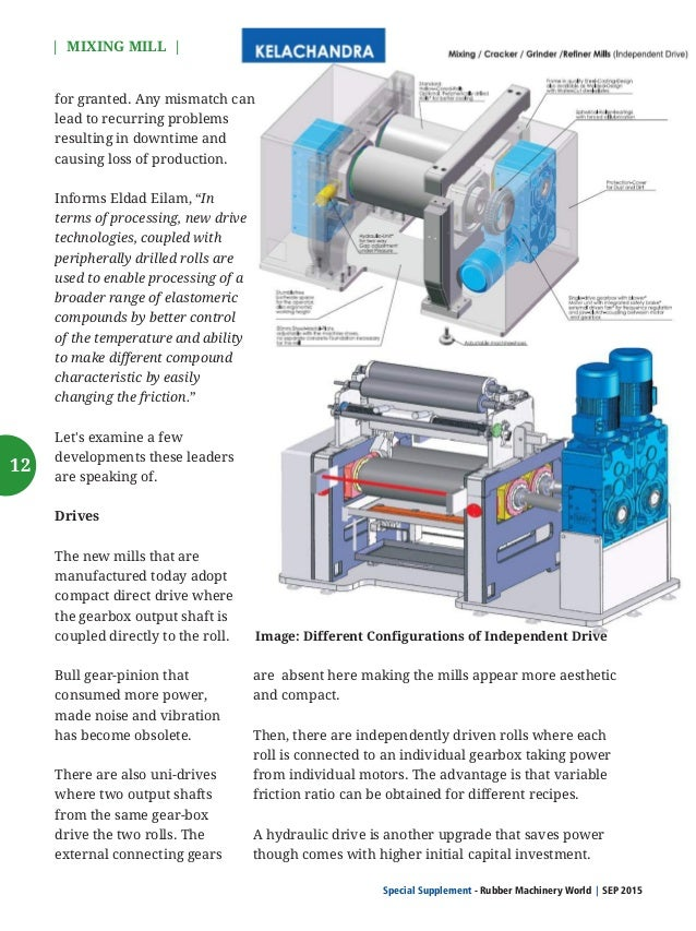Special Supplement - Rubber Machinery World SEP 2015    MIXING MILL   improves precision and facilitate faster nip setting...