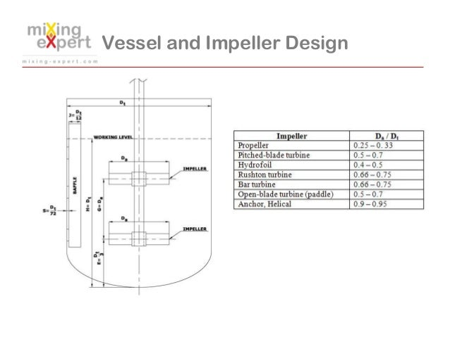 Jacketed Vessel Design Software