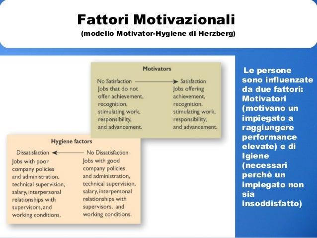 Fattori Motivazionali (modello Motivator-Hygiene di Herzberg) Le persone sono influenzate da due fattori: Motivatori (moti...