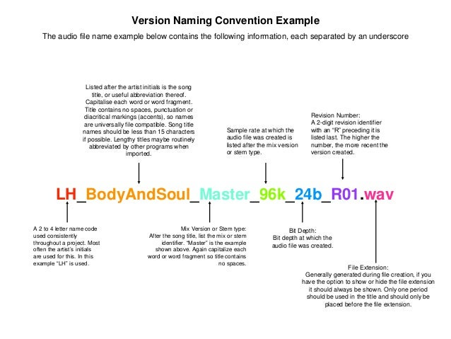 Naming Convention: File Naming Conventions And Creating Stems And Mixes
