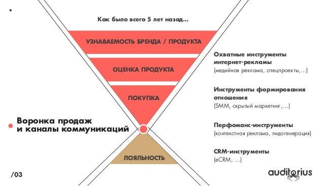 """--     ,       2002-2008          --    ,      ,   ,   ,    2009-present  € '      ,         ƒ"""" """""""