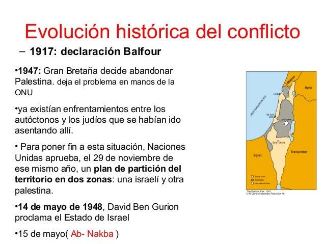Resultado de imagen de declaración de Balfour