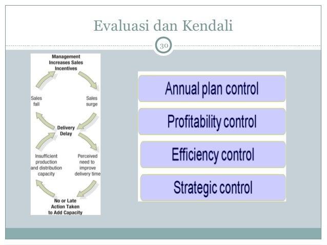 tujuan jangka panjang dan strategi Strategi adalah proses penentuan rencana para pemimpin puncak yang berfokus pada tujuan jangka panjang organisasi diferensiasi adalah strategi dengan tujuan membuat produk dan menyediakan jasa yang dianggap unik di seluruh industri dan ditujukan kepada konsumen yang relatif tidak terlalu.