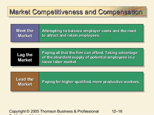 compensation strategies and practices Human resource management (hrm) in the global perspective: theory and practice by ukertor.