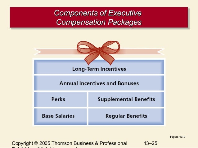 advantages and disadvantages incentives for executive compensation Without a strong management incentive plan in place, executives by carefully analyzing the advantages and disadvantages isladmin the pros and cons of employee.