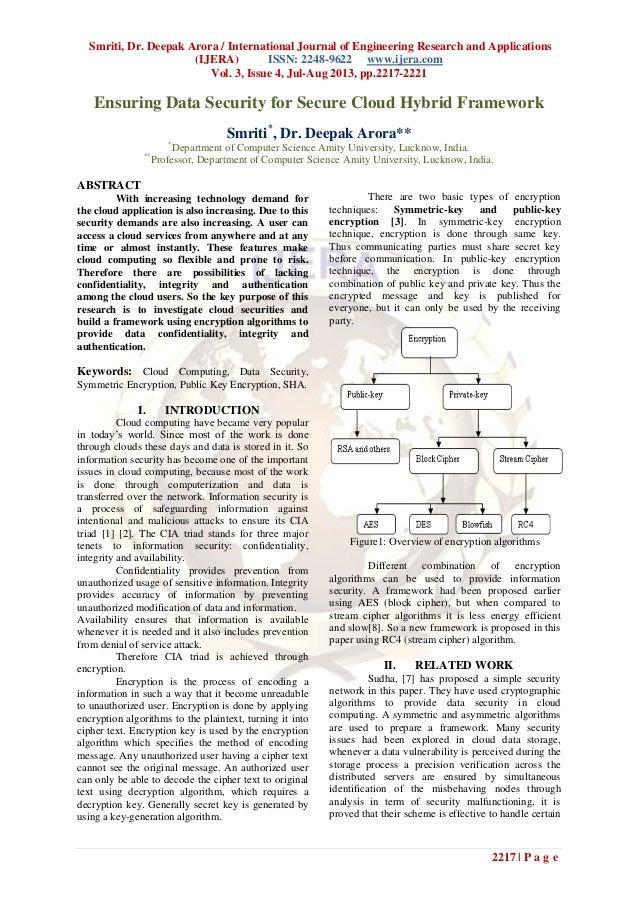 Smriti, Dr. Deepak Arora / International Journal of Engineering Research and Applications (IJERA) ISSN: 2248-9622 www.ijer...