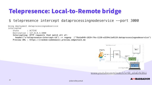 @danielbryantuk Telepresence: Local-to-Remote bridge $ telepresence intercept dataprocessingnodeservice --port 3000 19 Usi...