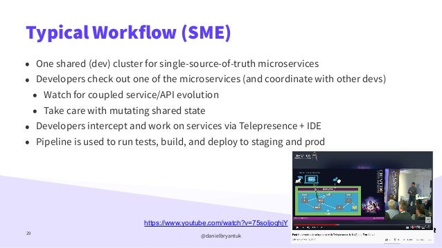 @danielbryantuk Typical Workflow (SME) 29 • One shared (dev) cluster for single-source-of-truth microservices   • Develope...