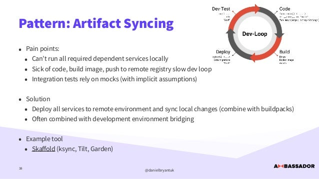 @danielbryantuk Pattern: Artifact Syncing 38 • Pain points:   • Can't run all required dependent services locally   • Sick...