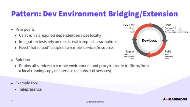 @danielbryantuk Pattern: Dev Environment Bridging/Extension 39 • Pain points:   • Can't run all required dependent service...