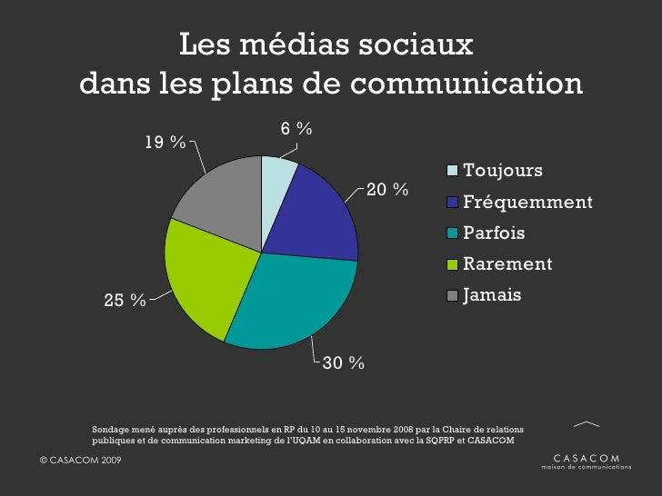 Les médias sociaux  dans les plans de communication Sondage mené auprès des professionnels en RP du 10 au 15 novembre 2008...