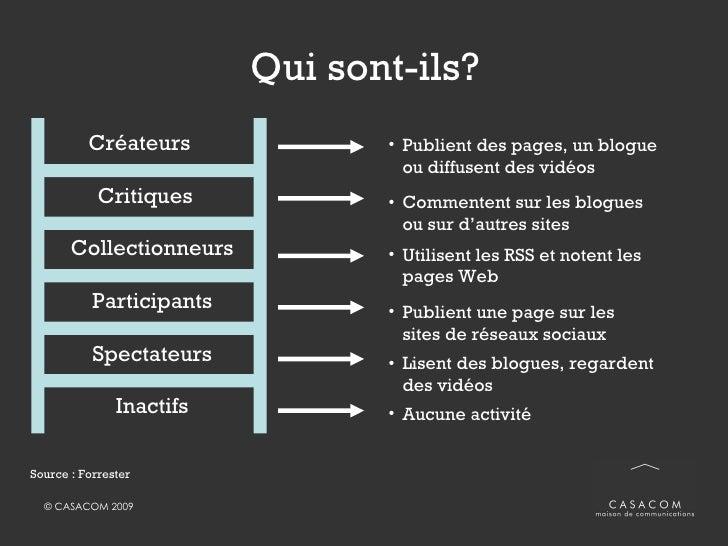 4 e  marche:  participation <ul><li>Choisir les plateformes initiales </li></ul><ul><li>Identifier et former les ambassade...