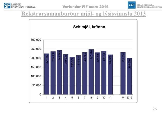 Vorfundur FÍF mars 2014 26 Rekstrarsamanburður mjöl- og lýsisvinnslu 2013 224.413 235.938 242.993 219.690 206.377 214.418 ...