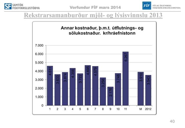 Vorfundur FÍF mars 2014 40 Rekstrarsamanburður mjöl- og lýsisvinnslu 2013 4.611 3.633 3.874 4.356 3.722 4.695 4.579 3.256 ...