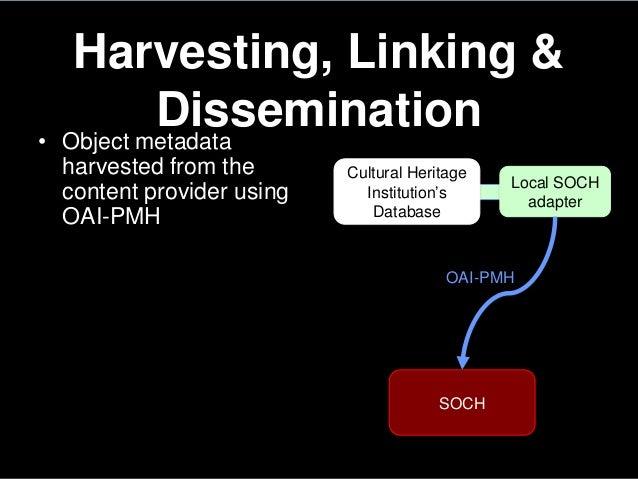 Harvesting, Linking &Dissemination• Object metadataharvested from thecontent provider usingOAI-PMHCultural HeritageInstitu...