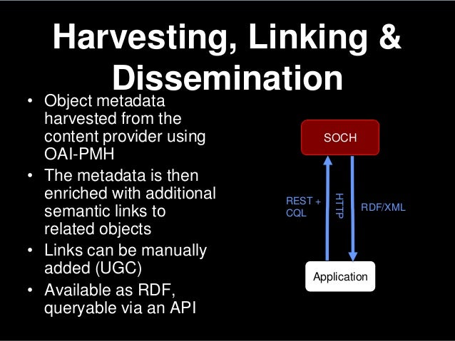 Harvesting, Linking &Dissemination• Object metadataharvested from thecontent provider usingOAI-PMH• The metadata is thenen...