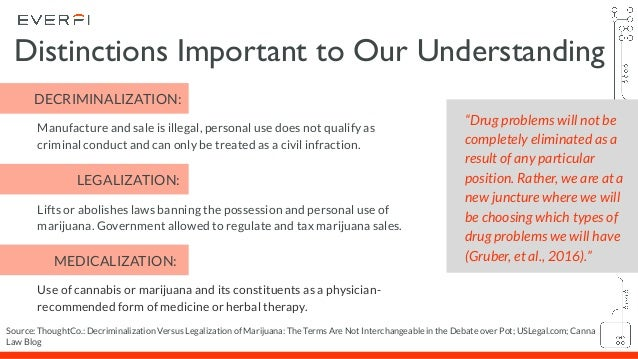 Everfi understanding the impact of state marijuana laws on campus pr scope of the challenge 3 fandeluxe Choice Image