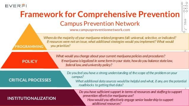 Everfi understanding the impact of state marijuana laws on campus pr 35 fandeluxe Choice Image