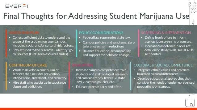 Everfi understanding the impact of state marijuana laws on campus pr 36 fandeluxe Choice Image