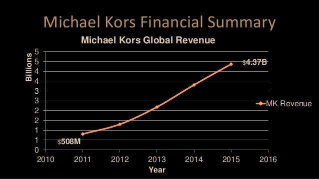 Michael Kors Financial Summary 0 1 1 2 2 3 3 4 4 5 5 2010 2011 2012 2013 2014 2015 2016 Billions Year Michael Kors Global ...