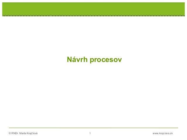 © RNDr. Marta Krajčíová 1 www.krajciova.sk Návrh procesov