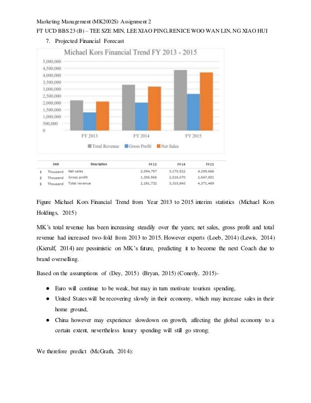 finance assignment on kors Financial analysis project – final paper 24 7 saturated carbonated drinks market: the business significantly relies on the carbonated drinks sales, which is a threat for the coca cola as the market of carbonated drinks is not growing or even declining in the world.