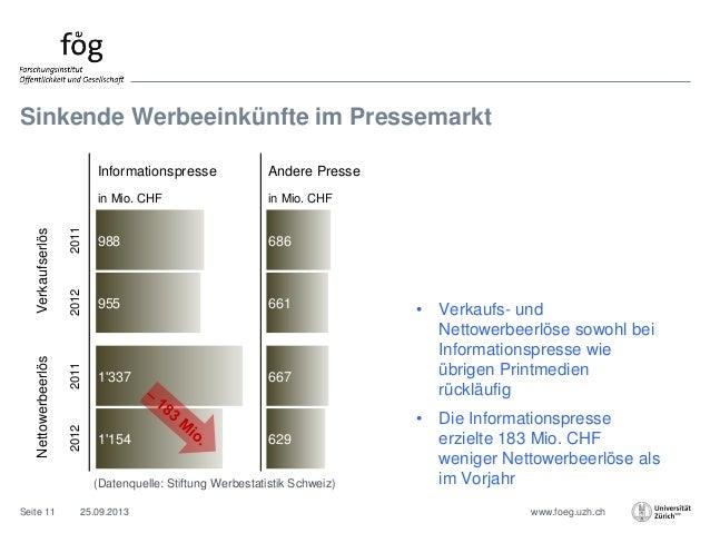 www.foeg.uzh.ch Sinkende Werbeeinkünfte im Pressemarkt 25.09.2013Seite 11 • Verkaufs- und Nettowerbeerlöse sowohl bei Info...