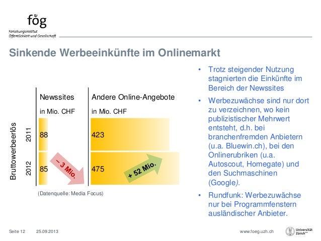 www.foeg.uzh.ch Newssites Andere Online-Angebote in Mio. CHF in Mio. CHF 2011 88 423 2012 85 475 Bruttowerbeerlös 25.09.20...
