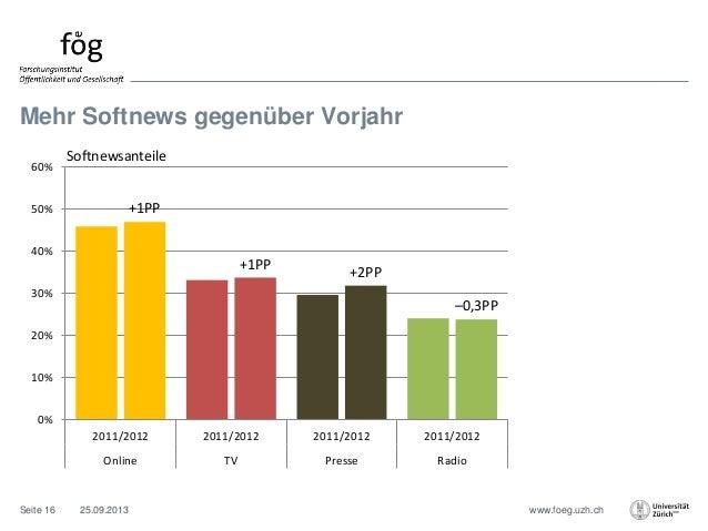 www.foeg.uzh.ch Mehr Softnews gegenüber Vorjahr 25.09.2013Seite 16 +1PP +1PP +2PP –0,3PP 0% 10% 20% 30% 40% 50% 60% 2011/2...