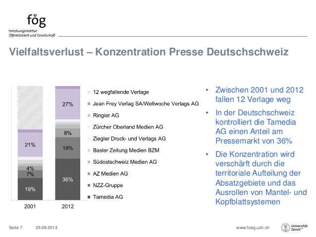 www.foeg.uzh.ch Vielfaltsverlust – Konzentration Presse Deutschschweiz • Zwischen 2001 und 2012 fallen 12 Verlage weg • In...