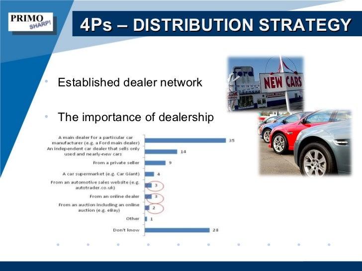 MK3001 - Primo Sharp, Mini Car Marketing Plan