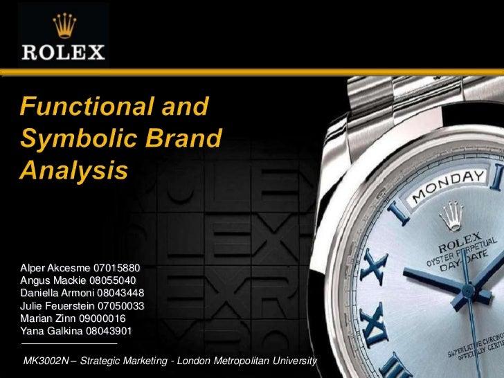 Marketing Strategies of Rolex