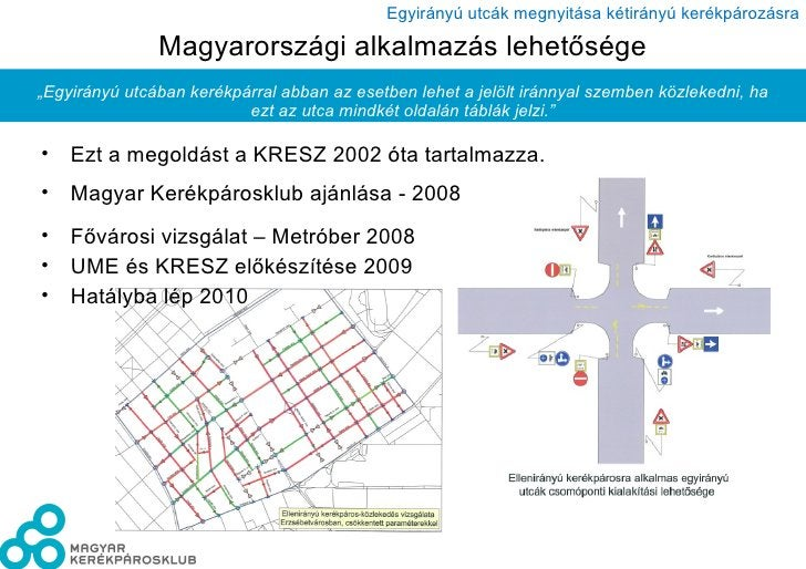 Magyarországi alkalmazás lehetősége <ul><li>Ezt a megoldást a KRESZ 2002 óta tartalmazza. </li></ul><ul><li>Magyar Kerékpá...