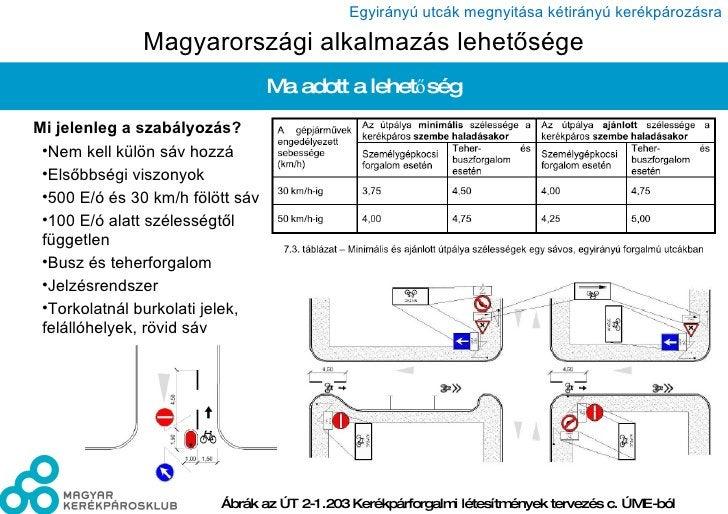 Magyarországi alkalmazás lehetősége <ul><li>Mi jelenleg a szabályozás? </li></ul><ul><ul><li>Nem kell külön sáv hozzá </li...