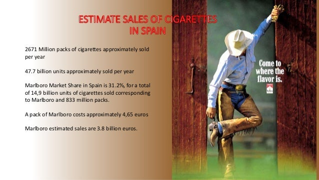 How much are cigarettes in EU