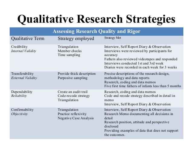 Case Study Research Foundations and Methodological