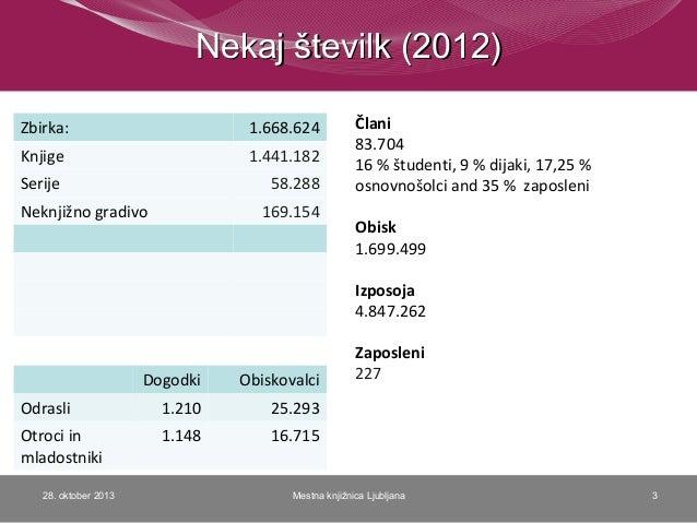 Strateško načrtovanje v Mestni knjižnici Ljubljana Slide 3