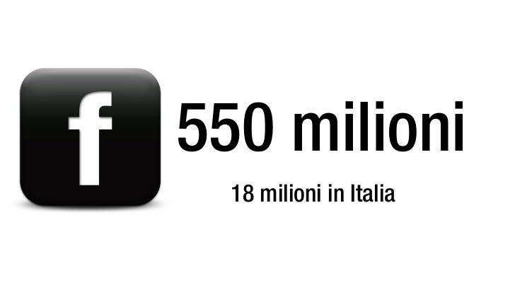 550 milioni  18 milioni in Italia