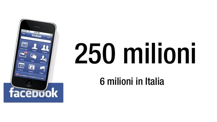 250 milioni  6 milioni in Italia