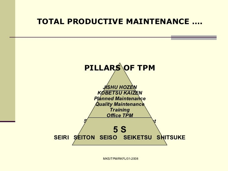 Total productive maintenance ppt free download