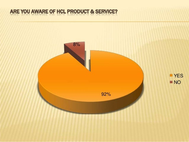 WHAT IS YOUR OPINION TOWARDS HCL PRODUCTS & SERVICES? 27% 46% 24% 3% Very Good Good Satisfactory Poor