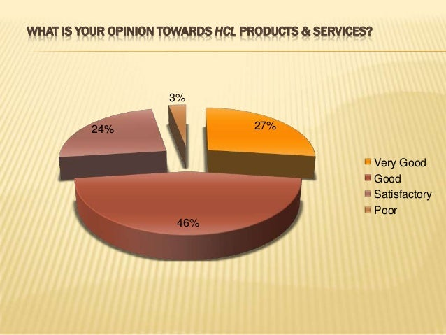 HAVE YOU HEARD ABOUT HCL TOUCH (24X7 SERVICE SUPPORT . 4000 CITIES)? 0 10 20 30 40 50 60 70 Yes No 32 68