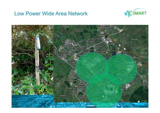 Low Power Wide Area Network