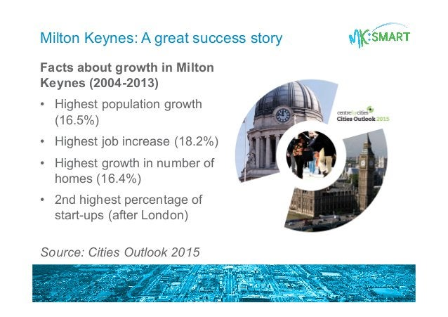 Milton Keynes: A great success story Facts about growth in Milton Keynes (2004-2013) • Highest population growth (16.5%) ...