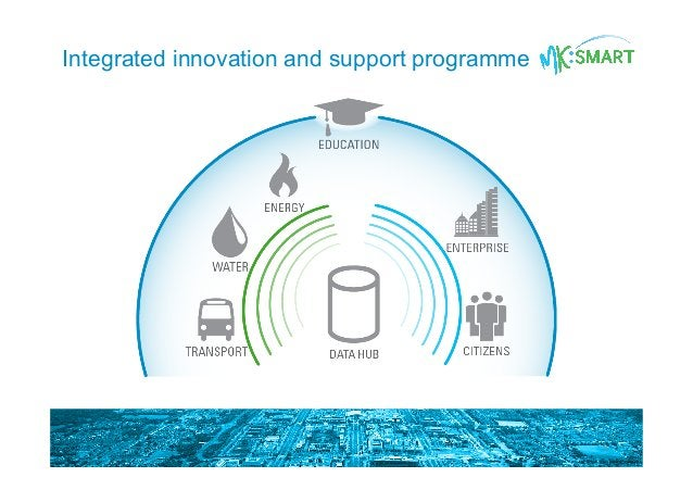 Integrated innovation and support programme 5