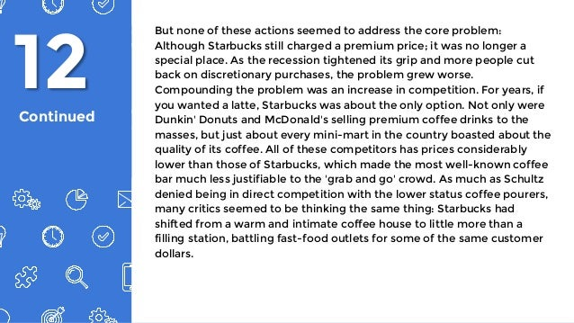 starbucks case for consumer behavior essay Starbucks case for consumer behavior essay the grid above is the 10 factors that affect the spread of innovations starbucks' target market is young people.