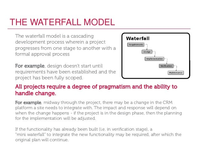 The secret to delivering a great website project on time for Waterfall model is not suitable for