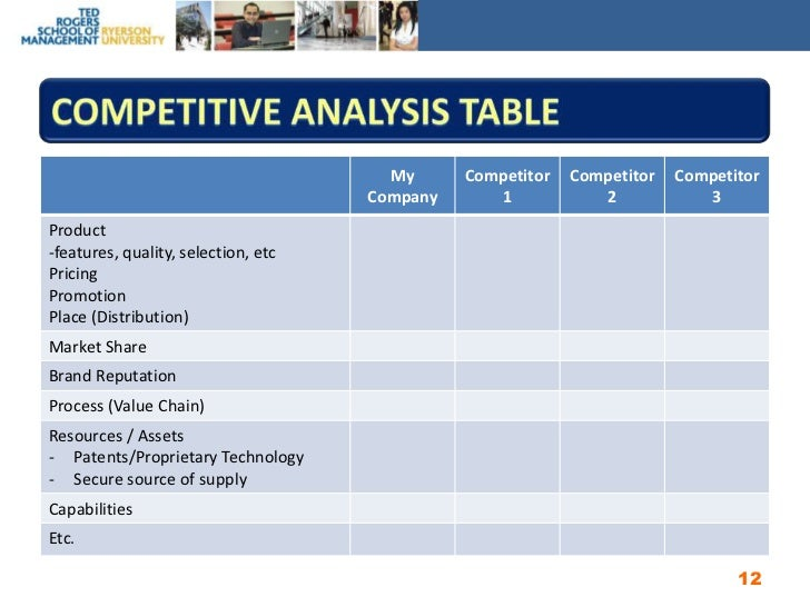 mkt 100 product assessment The global product strategy (gps) is an international voluntary program of the international council of chemical associations (icca) chemical companies it commits companies to promote the safe use of chemical products and enhance product stewardship through the value chain.