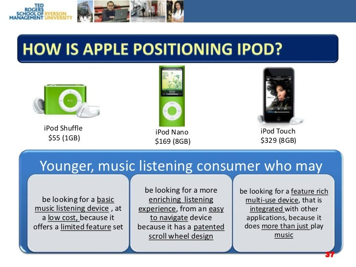 apple segmentation targeting positioning Iphone product positioning if i were to write a positioning statement for the apple's addressing the nature of the competition in the target market is.