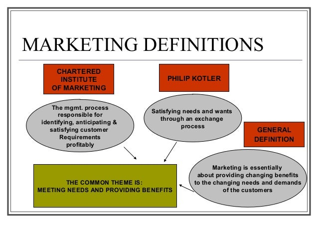MARKETING DEFINITIONS CHARTERED INSTITUTE OF MARKETING PHILIP KOTLER GENERAL DEFINITION The mgmt. process responsible for ...